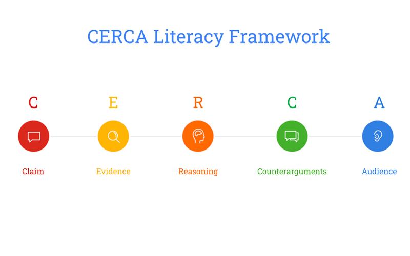 cerca framework